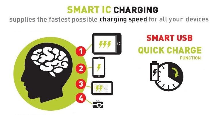 smart_ic