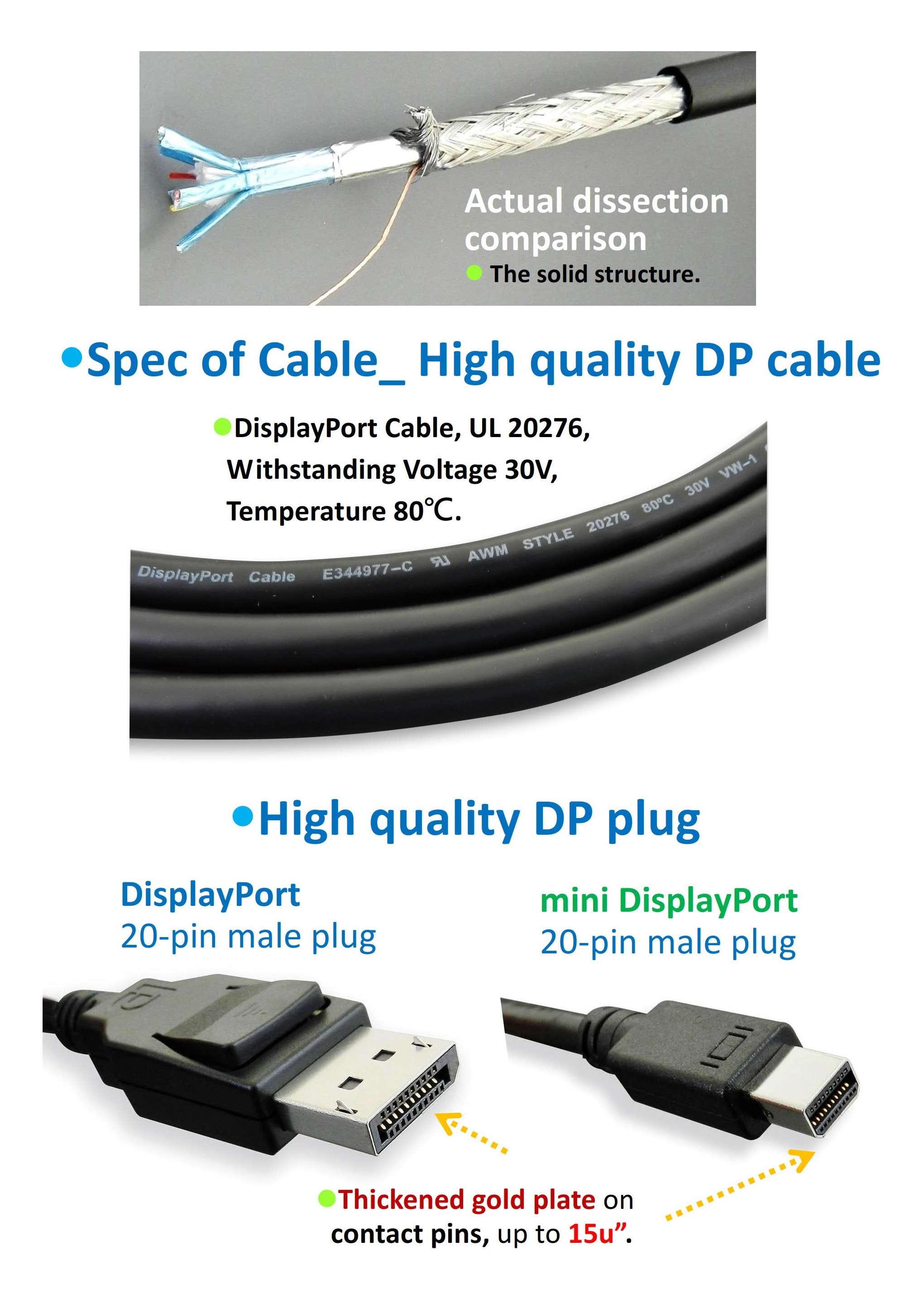 4K Monitör aldınız, peki Displayport Kablonuz VESA sertifikalı mı?