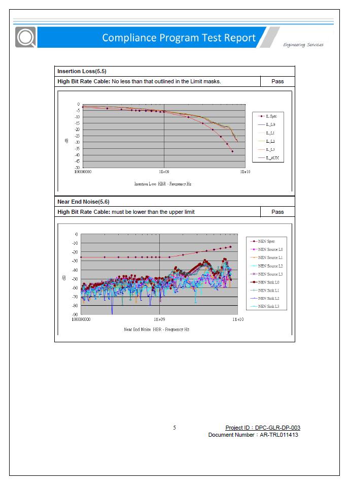 Paugge GM-DP-1405 V1.2 5 Metre Displayport Kablo Test Raporu
