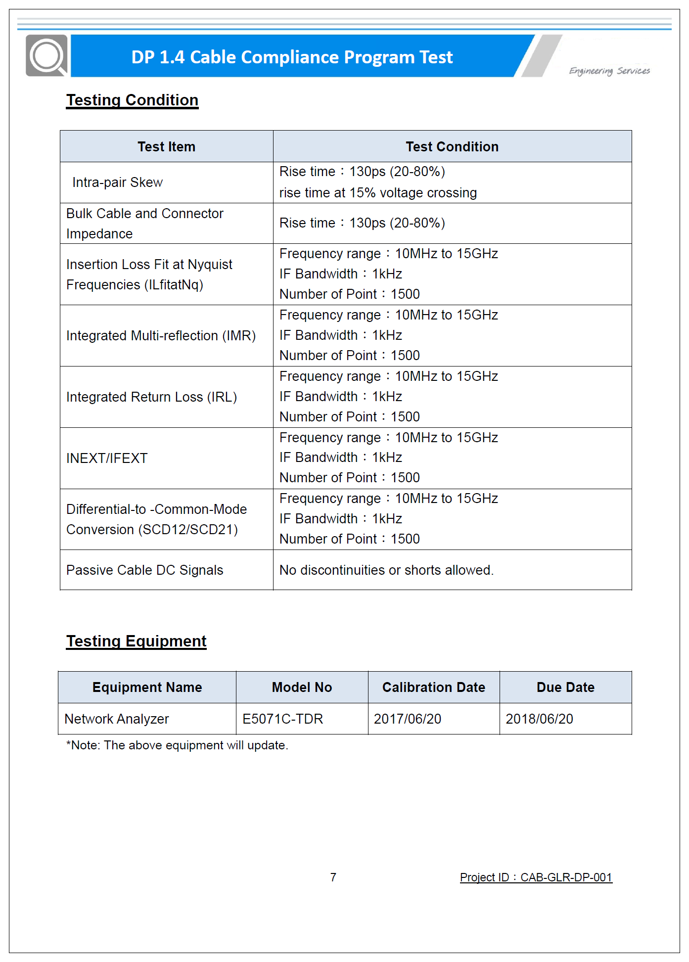 V1.4 VESA SERTİFİKASI TEST RAPORU